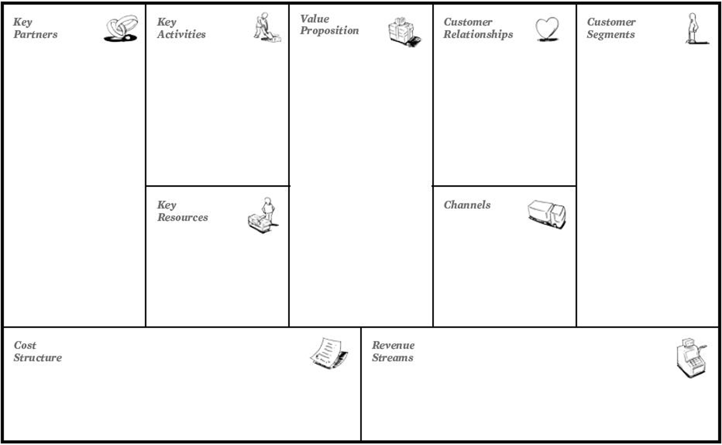 Business Model Canvas for ARTISTS | ArtSpark