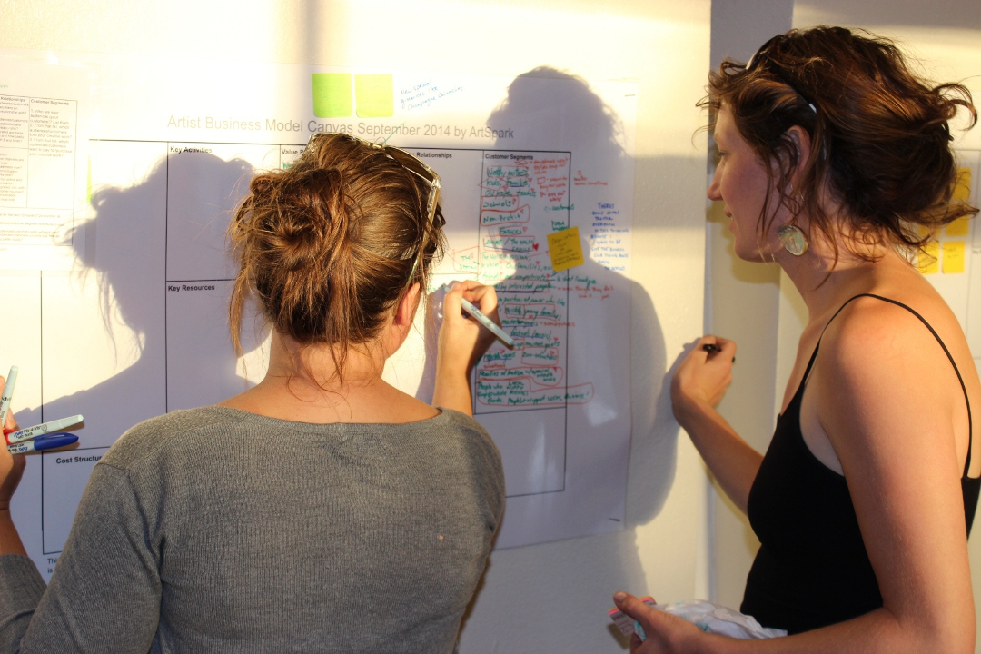 Business Model Canvas for ARTISTS